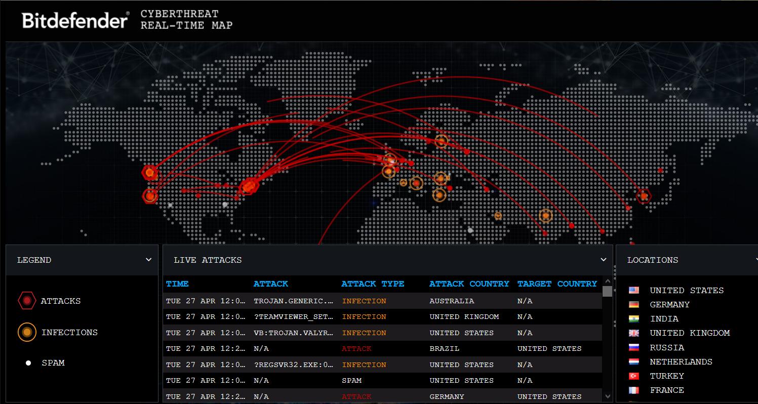 Bitdefender Cyberthreat Real time Map